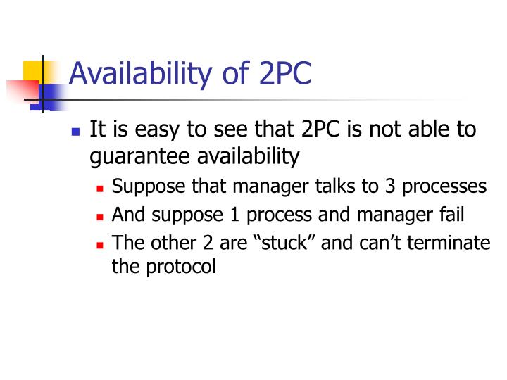 Availability of 2PC
