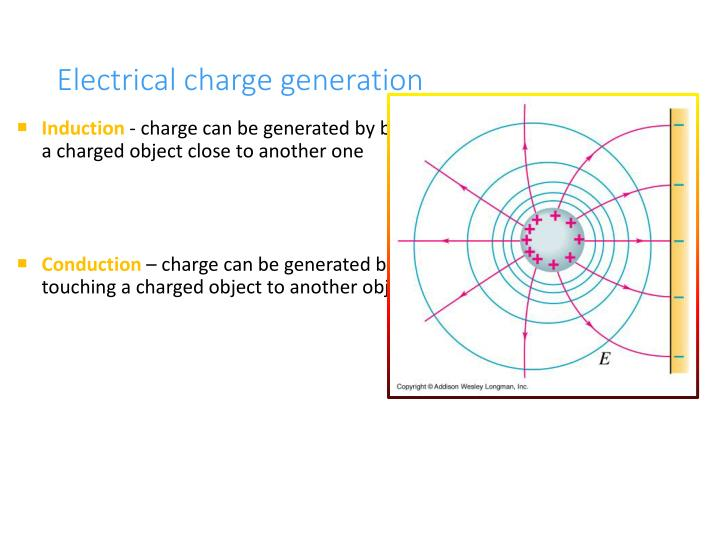 Electrical charge generation