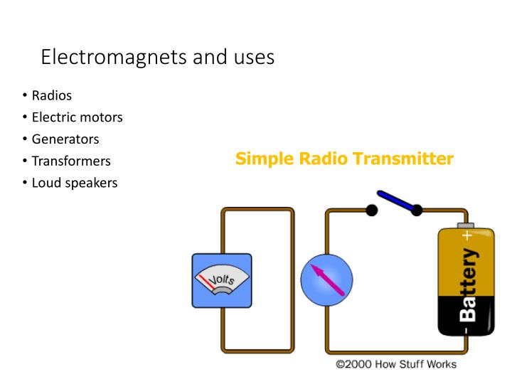 Electromagnets and uses