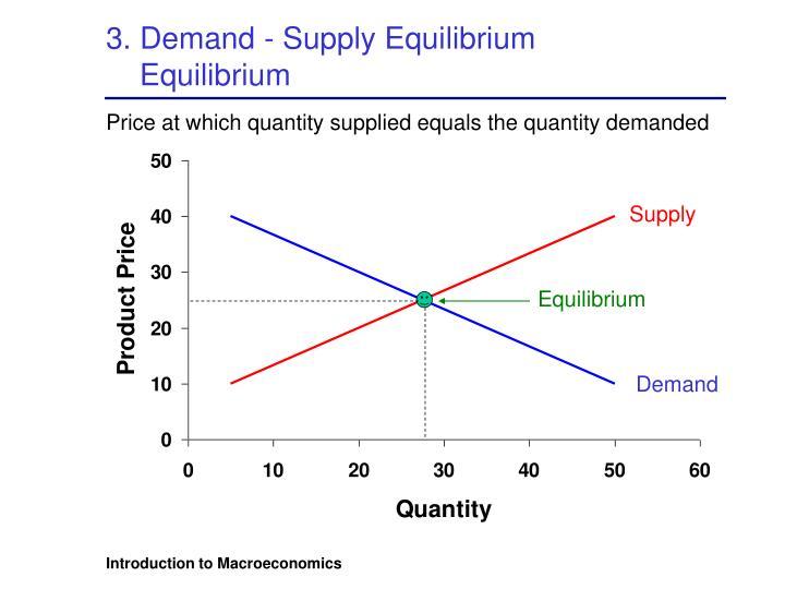 3. Demand - Supply Equilibrium