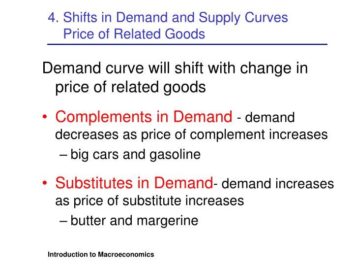 4. Shifts in Demand and Supply Curves