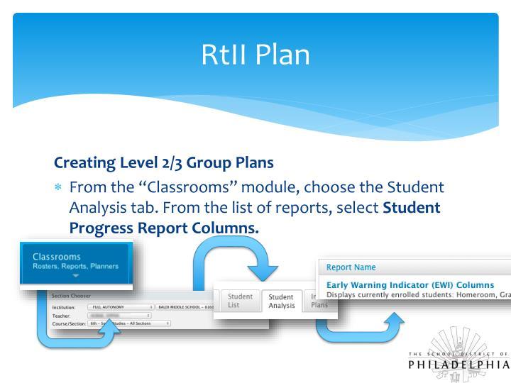 RtII Plan
