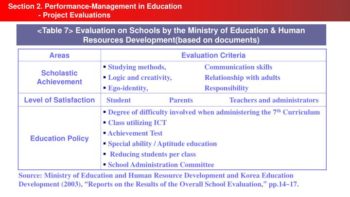 Section 2. Performance-Management in Education