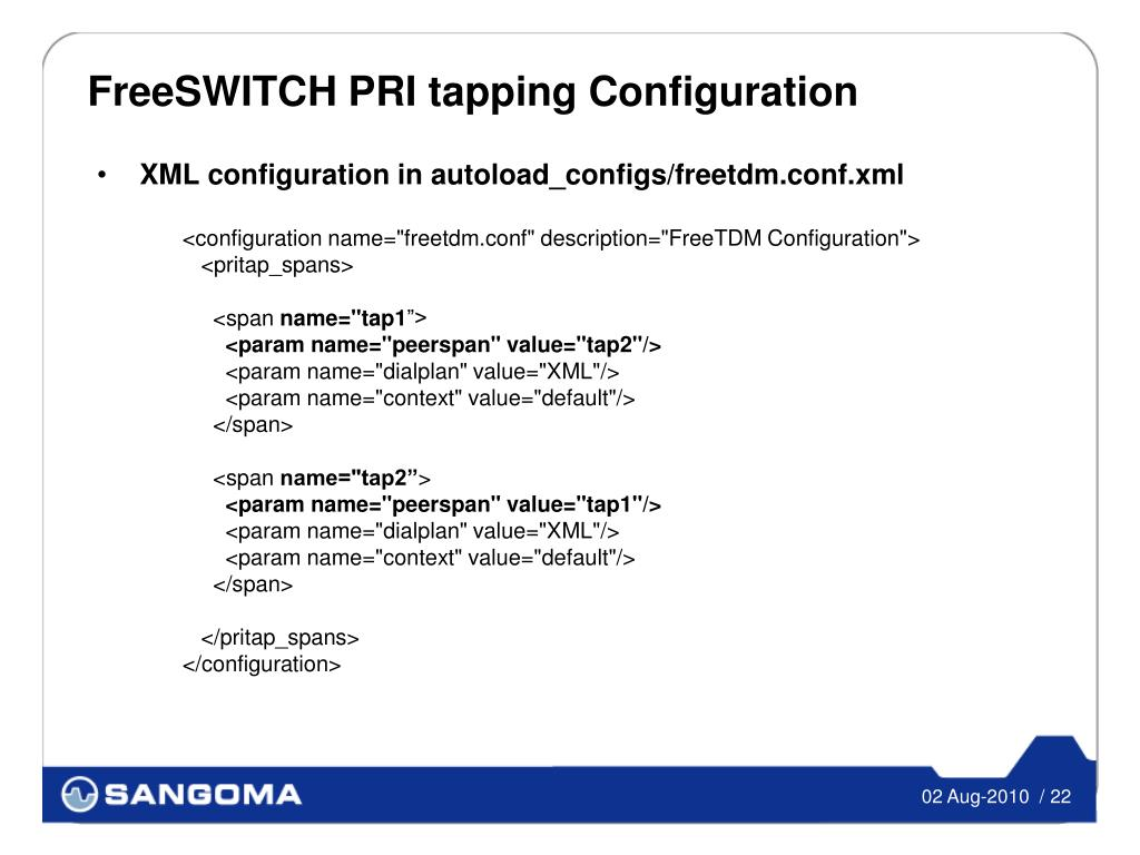 PPT - FreeTDM PRI Passive Call Recording PowerPoint