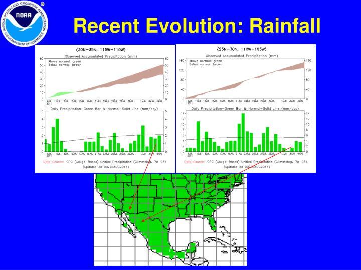 Recent Evolution: Rainfall
