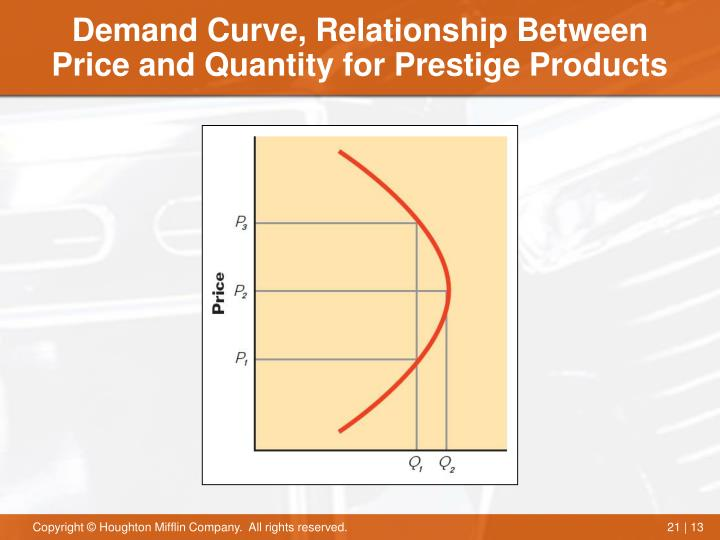 relationship between demand and price Difference between the law of demand and elasticity of demand  the law of demand shows the inverse relationship between price and demand in.