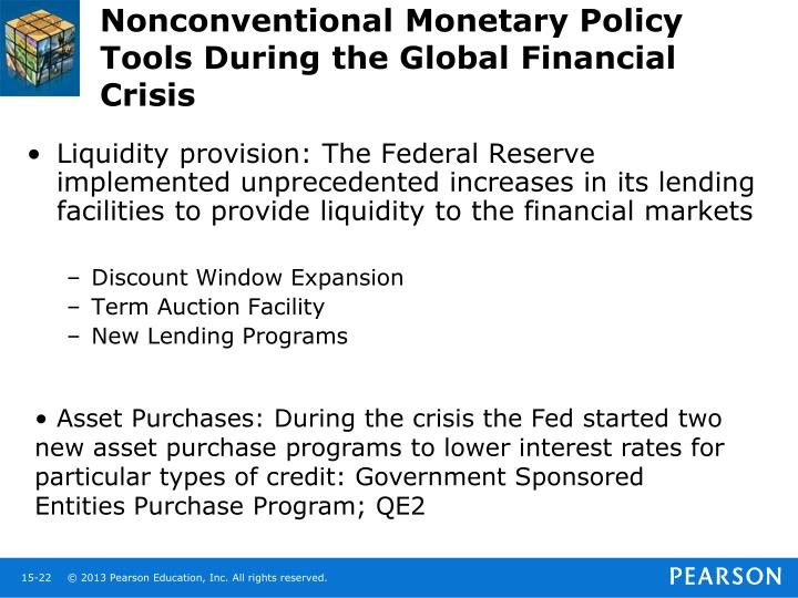 Nonconventional Monetary Policy Tools During the Global Financial Crisis
