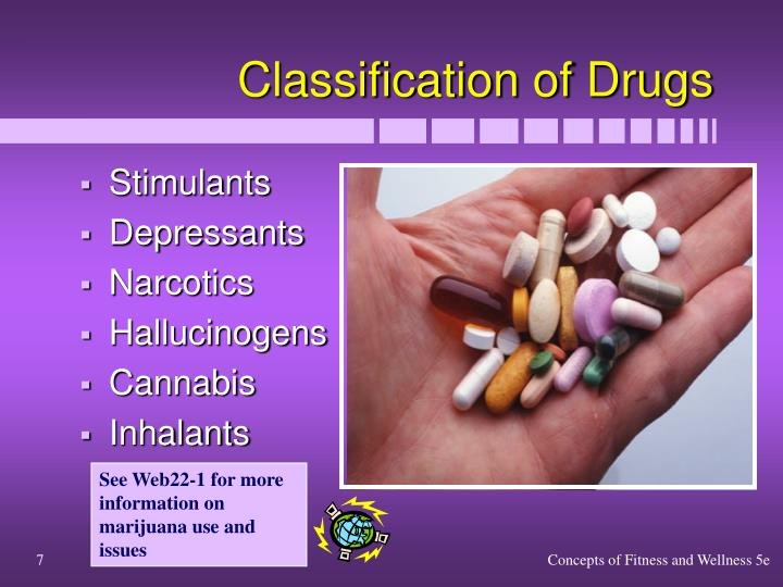 stimulants depressants narcotics hallucinogens and cannabis A powerfully addictive stimulant drug made from the various brand names in states where the sale of marijuana dissociative drugs are hallucinogens that cause.