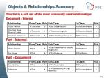 objects relationships summary