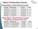 objects relationships summary1