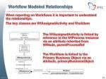 workflow modeled relationships