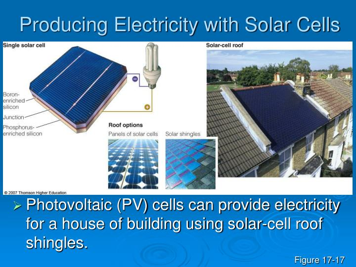 Producing Electricity with Solar Cells