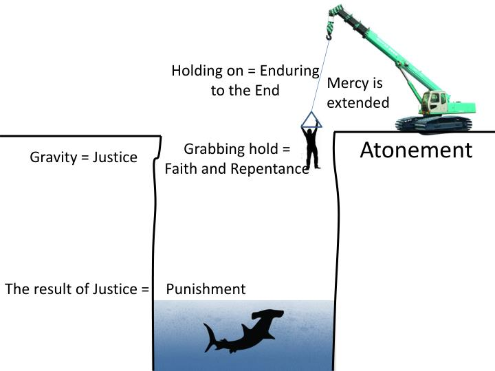 Holding on = Enduring to the End