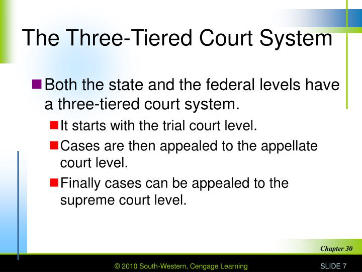 The Three-Tiered Court System