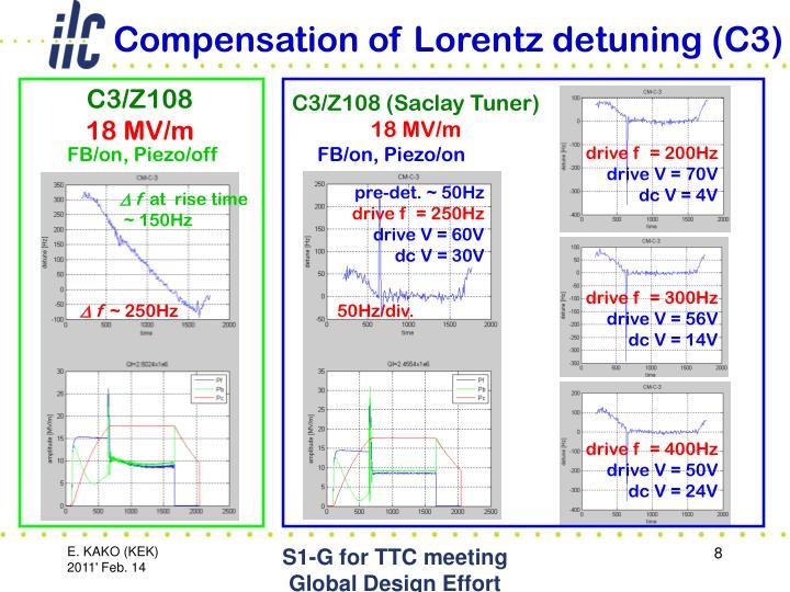 Compensation of Lorentz detuning (C3)