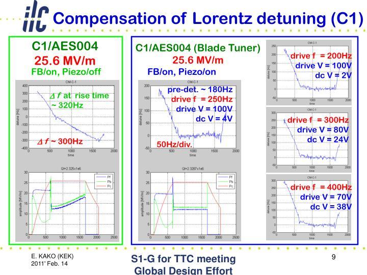 Compensation of Lorentz detuning (C1)