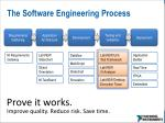the software engineering process1