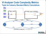 vi analyzer code complexity metrics tests for industry standard metric calculations