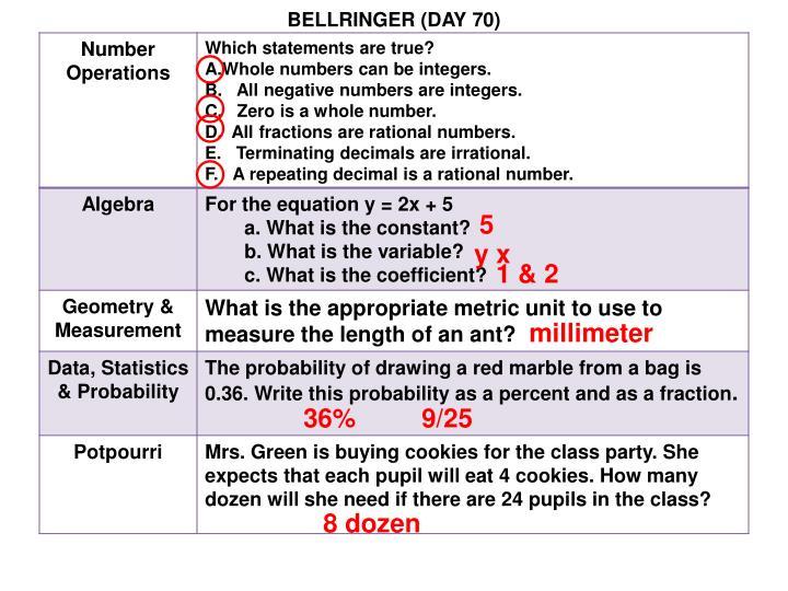 Bellringer day 70