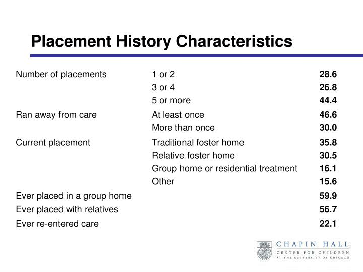 Placement History Characteristics