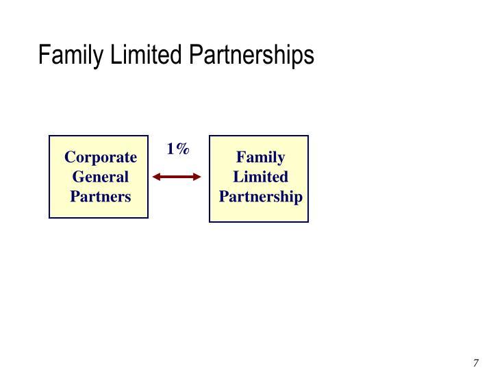 Family Limited Partnerships