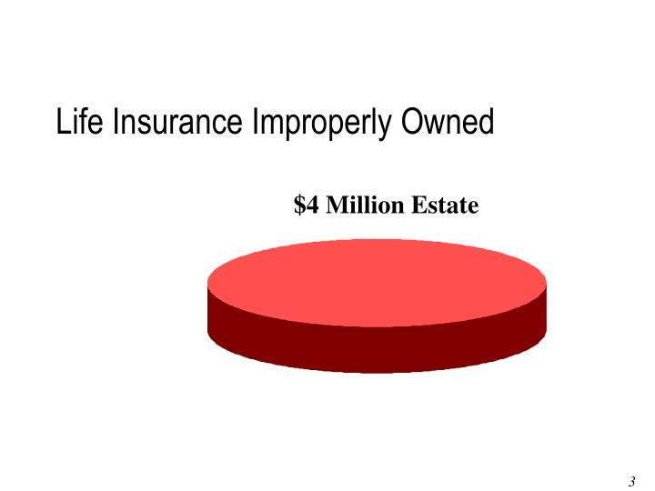 $4 Million Estate