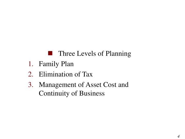 Three Levels of Planning