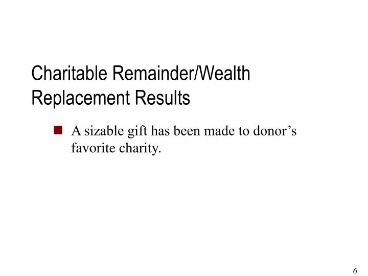 Charitable Remainder/Wealth Replacement Results