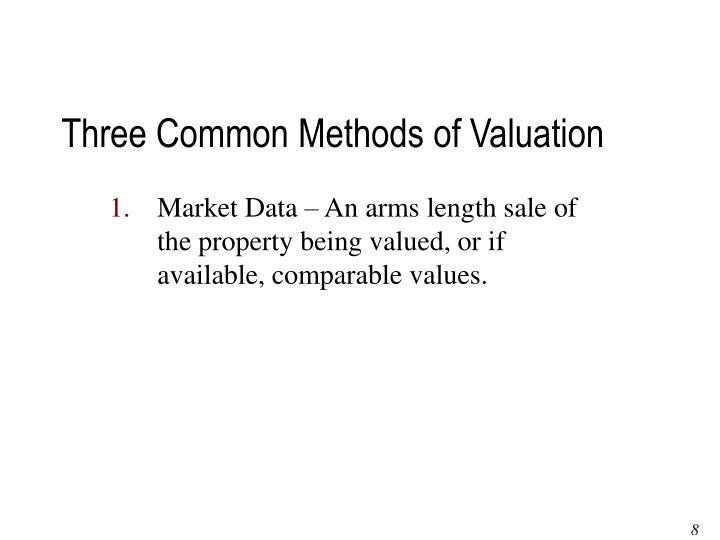Three Common Methods of Valuation