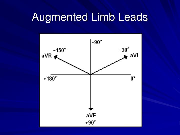 Augmented Limb Leads