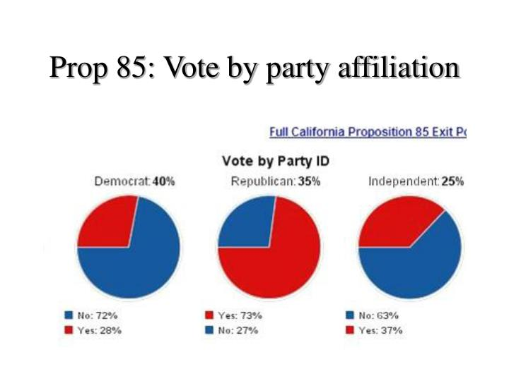 Prop 85: Vote by party affiliation
