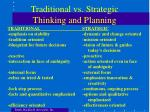 traditional vs strategic thinking and planning