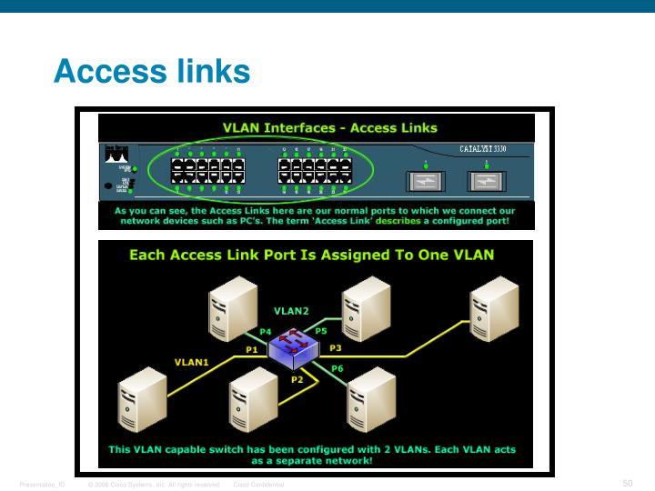 Access links