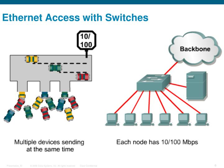 Ethernet Access with Switches