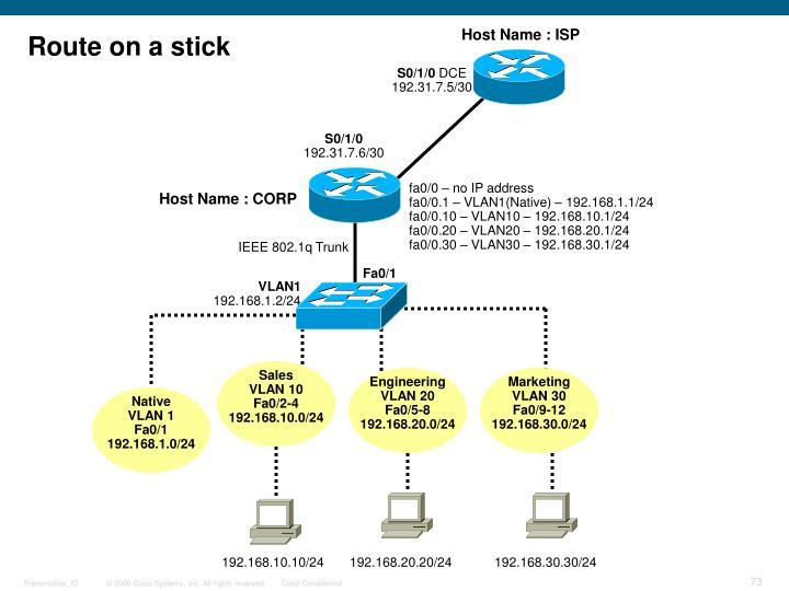 Host Name : ISP
