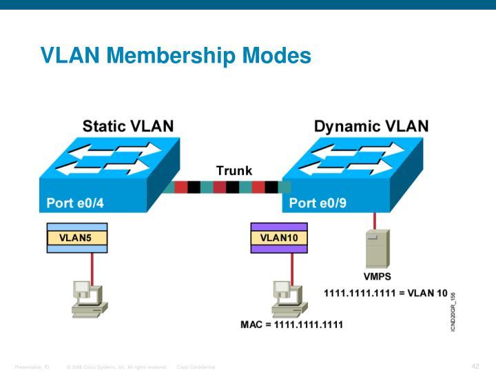 VLAN Membership Modes