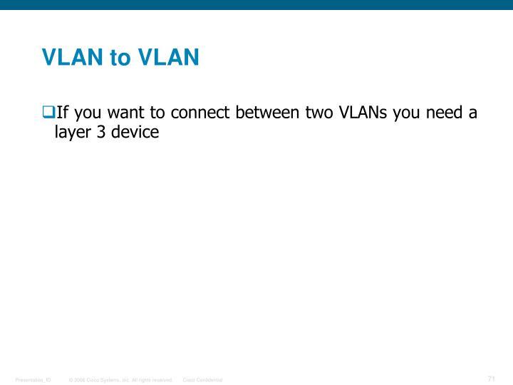 VLAN to VLAN