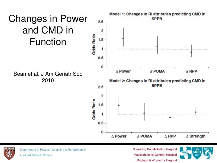 Changes in Power and CMD in Function