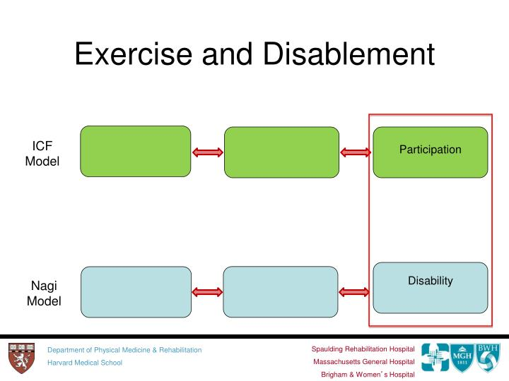 Exercise and Disablement