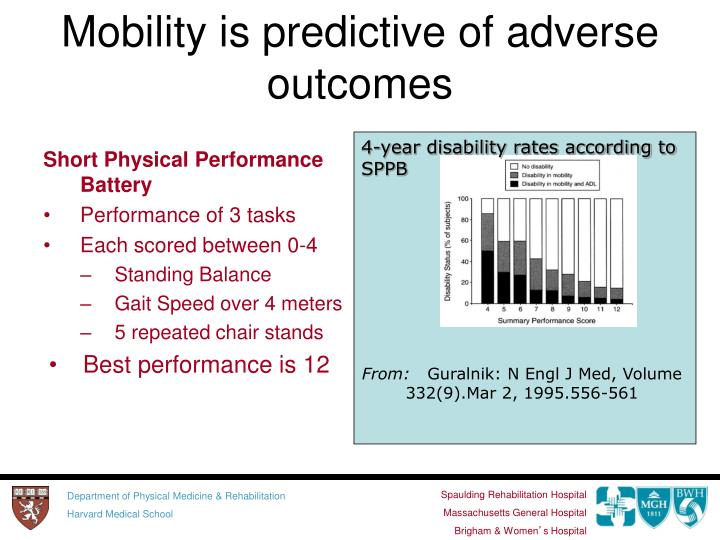 Mobility is predictive of adverse outcomes