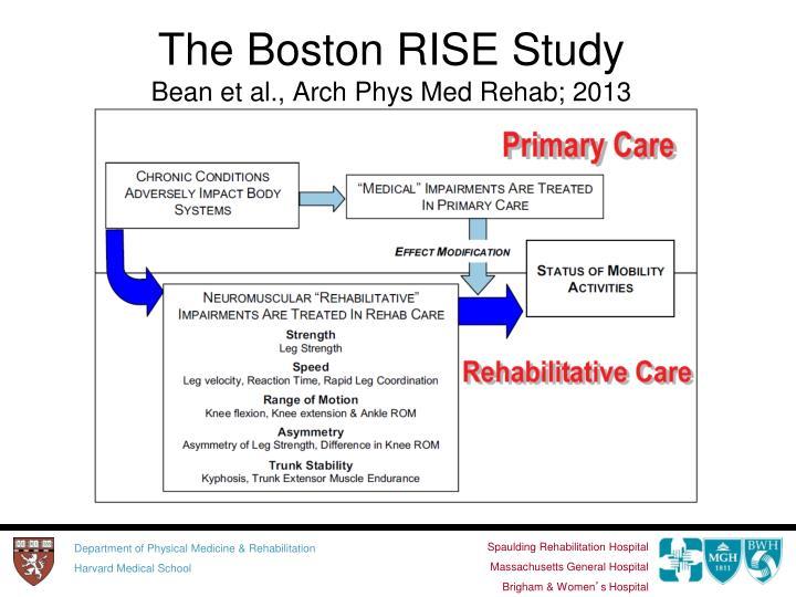The Boston RISE Study