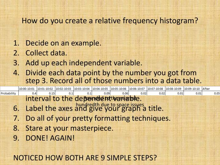 How do you create a relative frequency histogram?