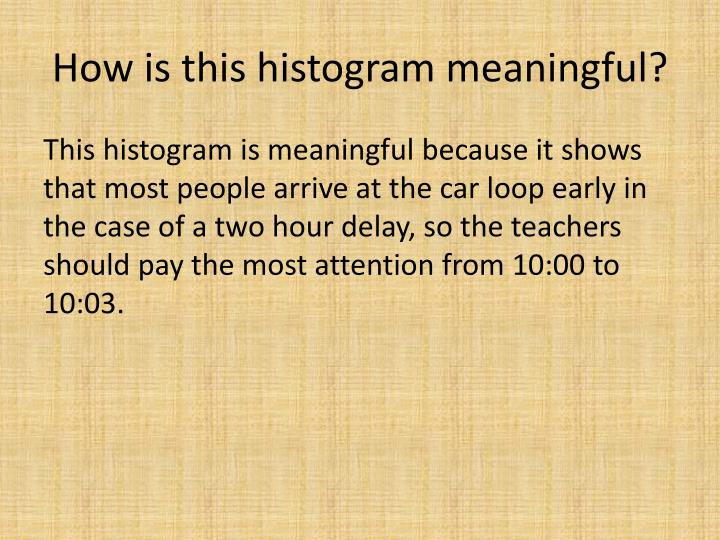 How is this histogram meaningful?