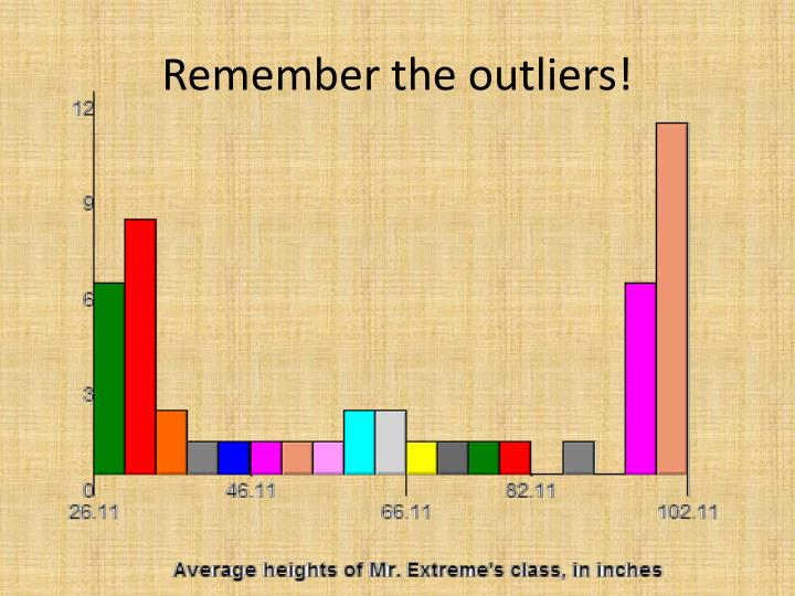 Remember the outliers!