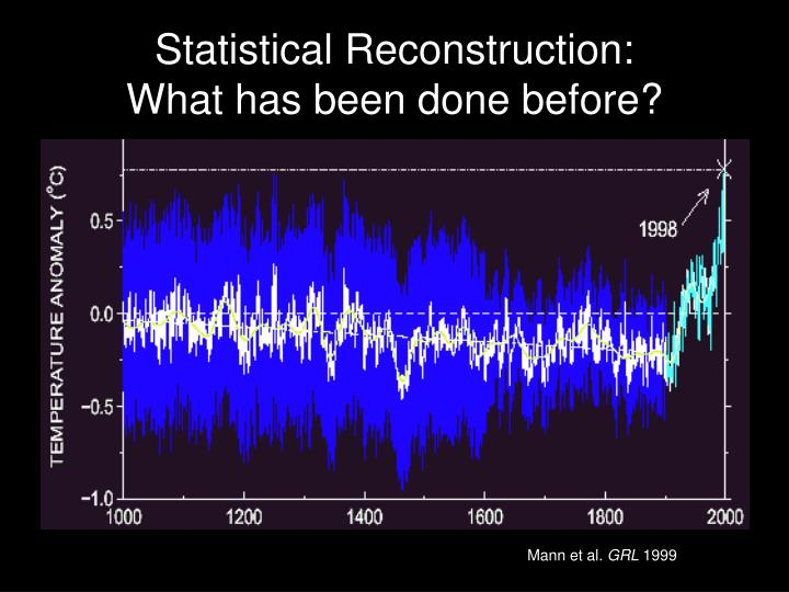 Statistical Reconstruction: