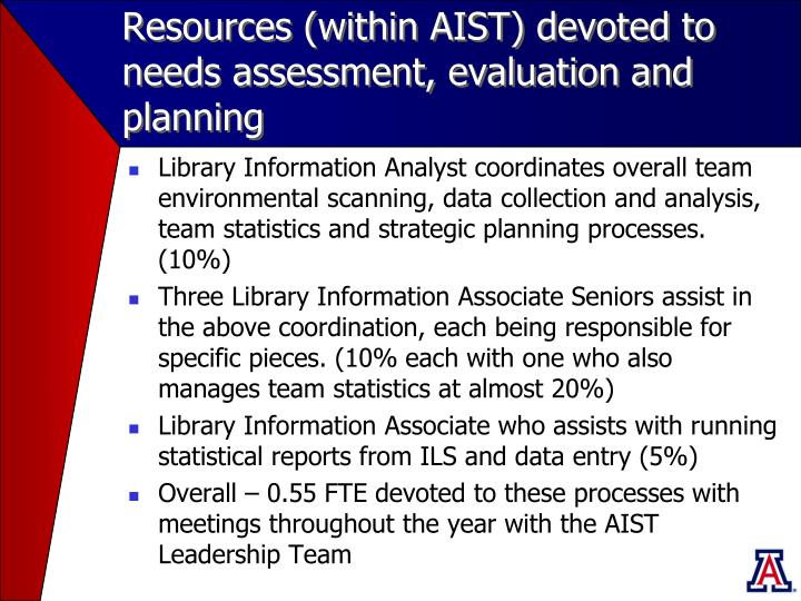 Resources (within AIST) devoted to needs assessment, evaluation and planning