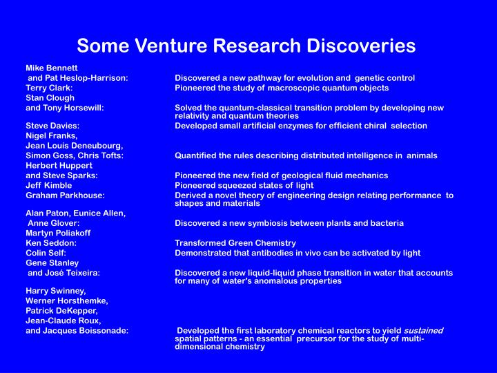 Some Venture Research Discoveries