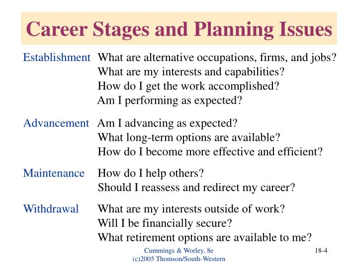 Career Stages and Planning Issues