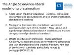 the anglo saxon neo liberal model of professionalism