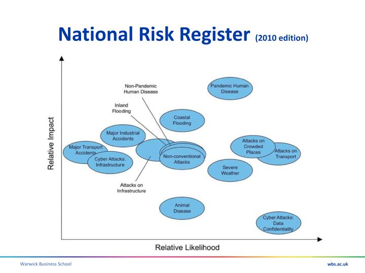 National risk register 2010 edition